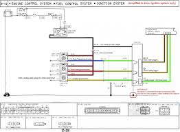 wiring diagram for mazda wiring wiring diagrams