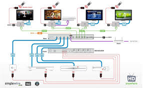 sky multiroom wiring diagram wiring diagram and schematic design multiroom diagram home theater wiring audio best
