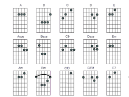 Guitar Chords Chart For Beginners Songs 72 Faithful Free Chord Chart Guitar