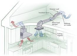 makeup air system. Beautiful Air Make Up Air Vent System For Makeup Air System