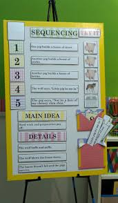 Sequencing Anchor Chart Active Anchor Chart Sequence