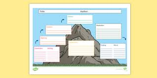 Story Mountain Planner Template Story Mountain Worksheet Activity Sheet Story Mountain