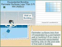 inground pool wiring diagram wiring diagrams best nec rules on swimming pools and spas electrical construction sprinkler system wiring diagram inground pool wiring diagram