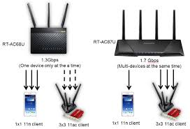 asus rt ac87u rt ac87r the best 802 11ac router asus pc diy su mimo compared to mu mimo