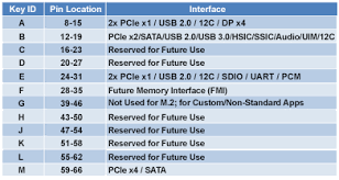Pcie Speed Chart Faqs For Sata And M 2 Ssds Kingston Technology