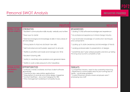 personal swot analysis for interior design via kaylee jade design personal swot analysis for interior design via kaylee jade design