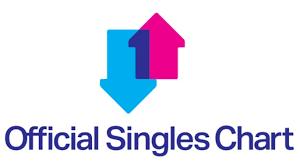 Uk Top 100 Singles 14 Dec 2019 Creative Disc