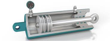 Hydraulic Cylinder Pressure Chart Hydraulic Cylinder Calculator