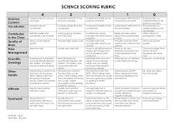 jr high science notebook rubric google search