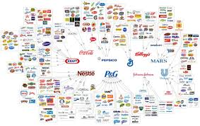 Food Company Product Tree Diagram Chart Showing The 10 Companies That Own Most Of The Food