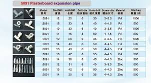 Plastic Anchor Plastic Dowel Plastic Wall Plug Buy Plastic Anchor Plastic Dowel Plastic Wall Plug Product On Alibaba Com