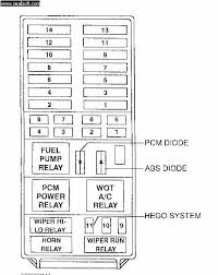 need a fuse diagram for a 1997 ford explorer 97 Ford Explorer Fuse Diagram at 1997 Ford Explorer Fuse Box Diagram