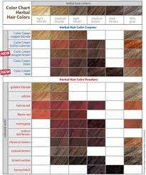 Age Beautiful Permanent Color Chart Zotos Age Beautiful Color Chart Sbiroregon Org