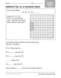 Subtract Ten On A Hundred Chart English Learners Worksheet