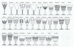 Waterford Crystal Patterns Identification