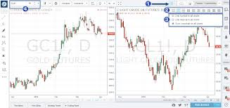 How To Use Tradingview Com Optimus Futures Guide On