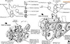 similiar 2001 ford ranger engine diagram keywords 2001 ford ranger engine diagram car tuning