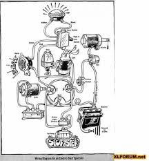 ironhead 1975 sporty basic wiring for kickstart the sportster here s one for electric start omit the starter circuit the wiring on the right side of this diagram