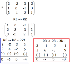 solving linear equations using gaussian