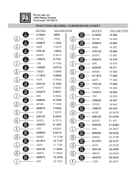 Conversion Chart Fractions To Decimals Fraction Decimal Conversion Chart Pdf Bedowntowndaytona Com