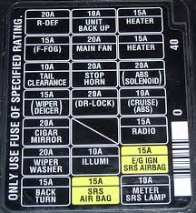 1990 subaru legacy wiring diagram new fuse box diagram for subaru Subaru Legacy Transmission Wiring-Diagram at 92 Subaru Legacy Stereo Wiring Diagram