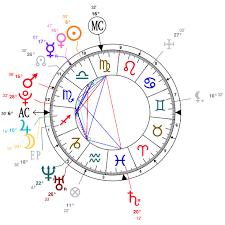 Astrology And Natal Chart Of Sasha Lane Born On 1995 09 29