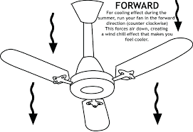 hunter ceiling fan direction summer winter ceiling fan for winter use ceiling fan direction for winter