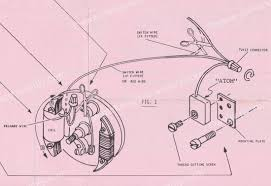 atom universal electronic ignition module welcome to pickersyard picture