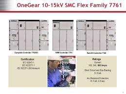 onegear smc 15kv soft starter 8 onegear 10 15kv smc flex