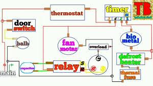 refrigerator wiring diagram chromatex Appliance Parts Schematics frost free refrigerator wiring in hindi double door diagram fancy