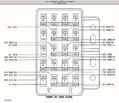 its more complicated than just a fuse, here is the complete 99 Jeep Grand Cherokee Fuse Box Diagram 2005 jeep liberty fuse box diagram jpeg carimagescolay casa 1999 jeep grand cherokee fuse box diagram