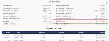 Loan Scheduler Biweekly Mortgage Calculator How Much Will You Save