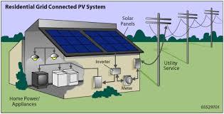 solar power system circuit diagram facbooik com Solar Circuit Diagram solar panel system schematic facbooik solar inverter circuit diagram