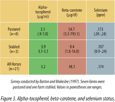 Bilirubin Levels Chart 33 Conclusive Bilirubin Level Chart