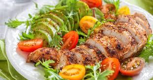 ketogenic diet ile ilgili görsel sonucu