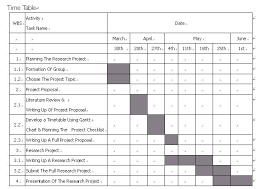Gantt Chart Example For Research Proposal Pin On Gantt Charts