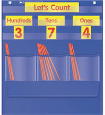 Counting Caddie And Place Value Pocket Chart By