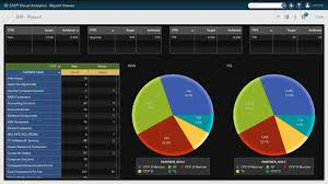 Visual Analytics Sas Defteam Solutions Provides The Best Sas Visual Analytics