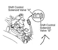2012 honda civic auto transmission wiring diagram wiring diagram site honda civic automatic transmission problems on diagram further 1995 2012 honda civic auto transmission wiring diagram