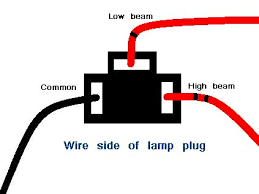 headlight plug wiring diagram headlight image headlight socket wiring diagram jodebal com on headlight plug wiring diagram