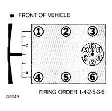 1997 ford ranger spark plug wiring diagram wiring diagram and hernes 1997 ford ranger 3 0 spark plug wiring diagram