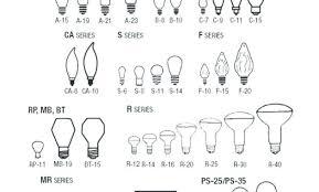 Par Bulb Chart Light Bulb Types Chart