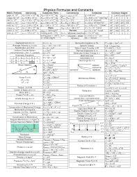phys 2206 physics formula sheet constants great overview found when reviewing
