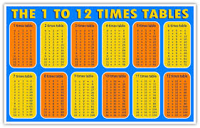 Times Table Chart Amazon The 1 To 12 Times Tables Multiplication Charts Help With Math Memorization Sticker Decal 5x8