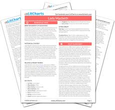 Macbeth Plot Chart Litcharts Lady Macbeth Study Guide Lit Charts Macbeth