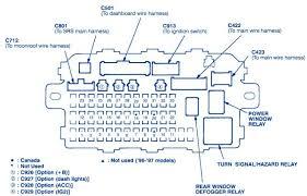 2003 honda civic ex fuse box basic guide wiring diagram \u2022 2002 Honda Civic Fuse Diagram at Honda Civic Fuse Box Diagram 2003