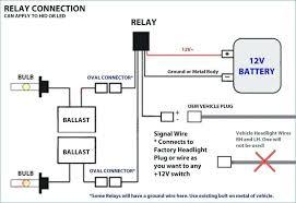gm xenon wiring diagram wiring diagram tutorialanzo hid wiring diagram wiring diagramanzo xenon headlight wiring diagram