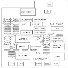 gmc c7500 fuse box complete wiring diagrams • 2007 gmc c7500 fuse box diagram enthusiast wiring diagrams u2022 rh rasalibre co 2004 gmc c7500