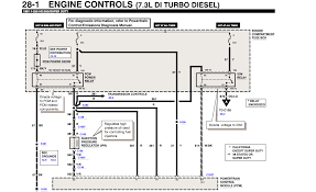 f wiring diagram from fuel injector banks power stroke diesel