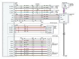 audio wiring diagram car car wiring ultimate radio wiring harness audio wiring diagram car car wiring ultimate radio wiring harness adapter together functional car audio wiring diagrams wiring pioneer car radio